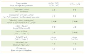 tarif camping 2020